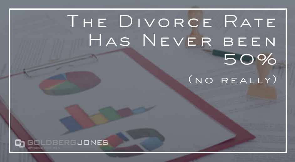 what is the actual rate of divorce?
